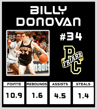 billy_donovan_card