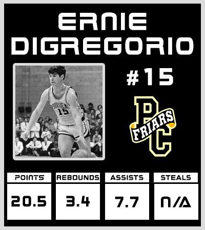 ernie_digregorio_card