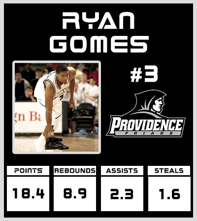 ryan_gomes_card
